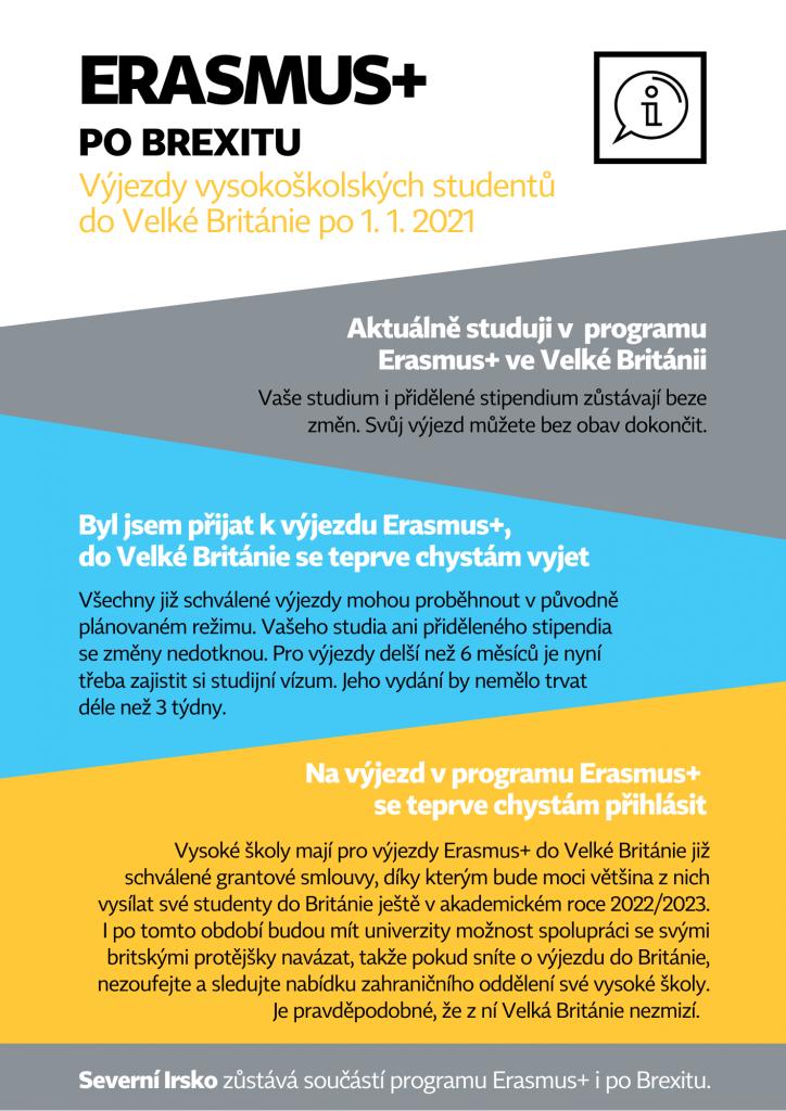 Erasmus po Brexitu